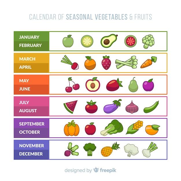 Calendario Stagionalita Frutta E Verdura.Calendario Piatto Di Frutta E Verdura Di Stagione