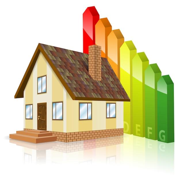 Casa con valutazione di efficienza energetica Vettore Premium