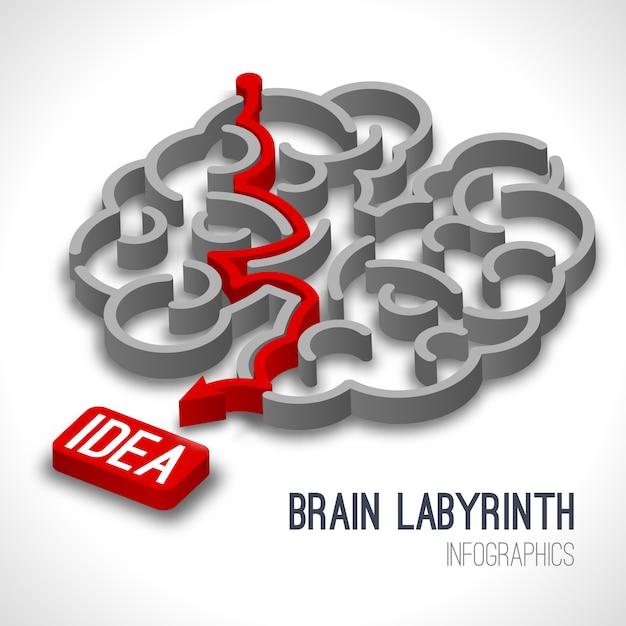 Cervello labirinto idea concetto Vettore gratuito