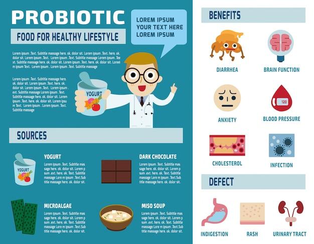 Cibo probiotico. mangiare concetto sano. Vettore Premium
