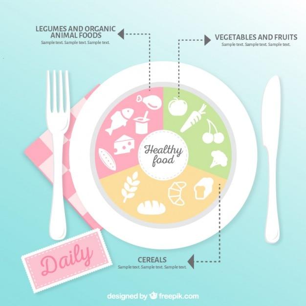 Cibo sano infografica Vettore gratuito