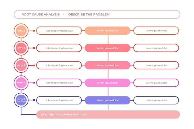 Cinque perché infografica Vettore gratuito