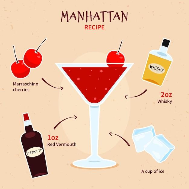 Cocktail ricetta manhattan con ciliegie Vettore gratuito