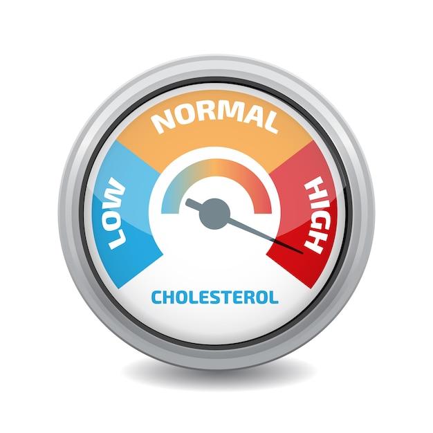 Colesterolo metro su bianco Vettore Premium