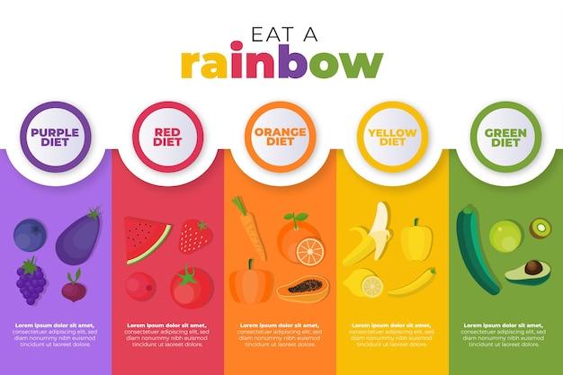Colorato mangia un arcobaleno infografica Vettore gratuito