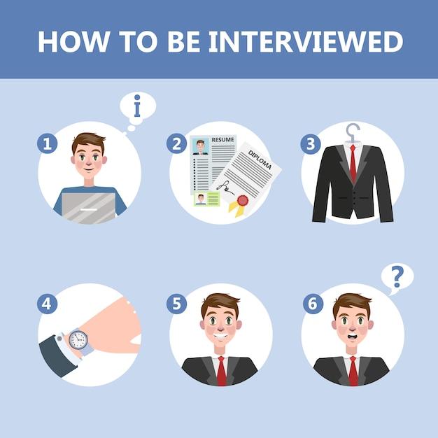 Come comportarsi in un colloquio di lavoro. la persona si prepara per l'incontro con il responsabile delle risorse umane. illustrazione Vettore Premium