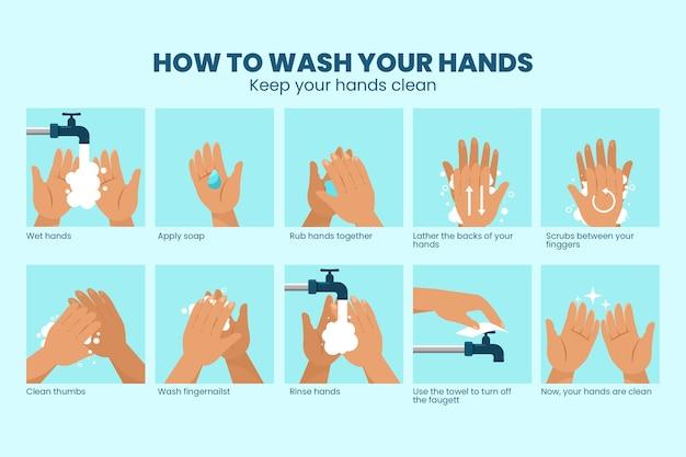 Come lavarti le mani Vettore gratuito