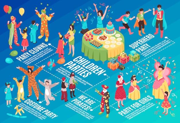 Composizione di diagramma di flusso orizzontale animatore isometrico bambini con s isolata di bambini di persone di partito e didascalie di testo Vettore gratuito