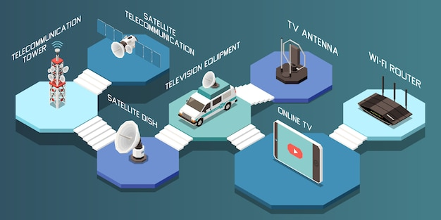 Composizione isometrica con differenti dispositivi di telecomunicazione e illustrazione di vettore dell'attrezzatura di televisione 3d Vettore gratuito