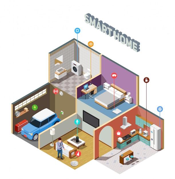 Composizione isometrica iot smart home Vettore gratuito