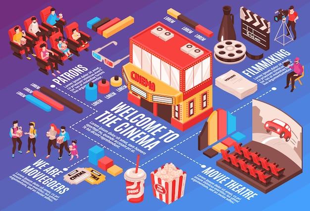 Composizione isometrica nel diagramma di flusso del cinema di film con le immagini isolate con la gente degli elementi essenziali di industria cinematografica e l'illustrazione infographic degli elementi Vettore gratuito