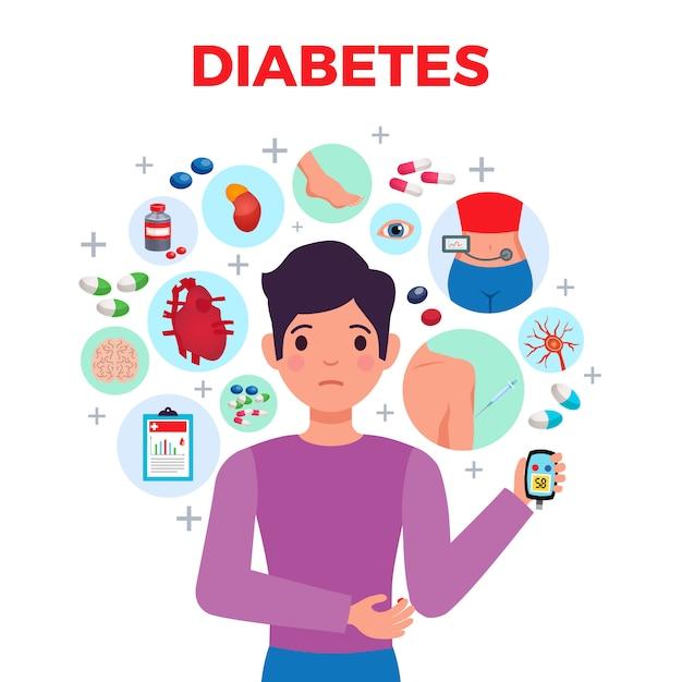 Composizione piatta del diabete medica con complicazioni dei sintomi del paziente trattamenti e farmaci per la glicemia Vettore gratuito