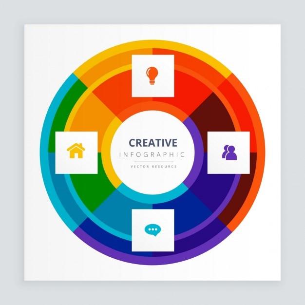 Concetto creativo infografica Vettore gratuito