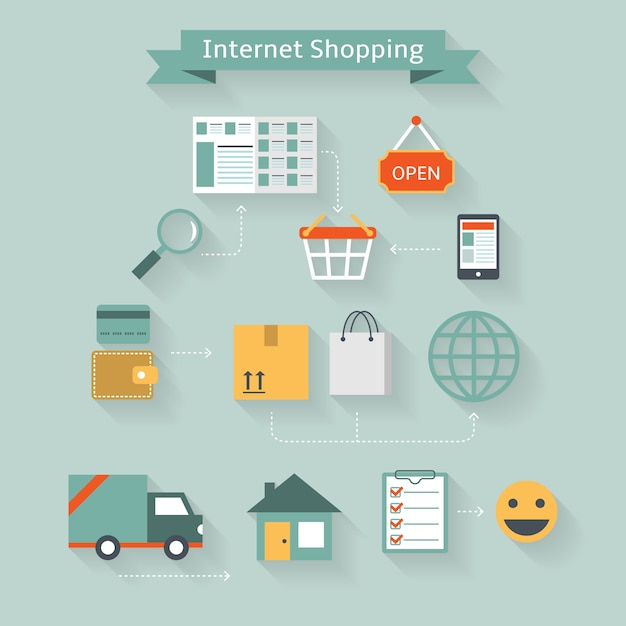 Concetto di acquisto di internet Vettore Premium