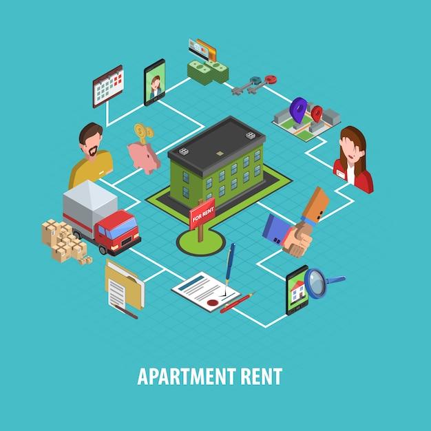 Concetto di affitto immobiliare Vettore gratuito