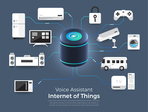 Concetto di assistente vocale internet delle cose. controllare tutto con parlare al dispositivo. grafica moderna. illustrare isometrico. Vettore Premium