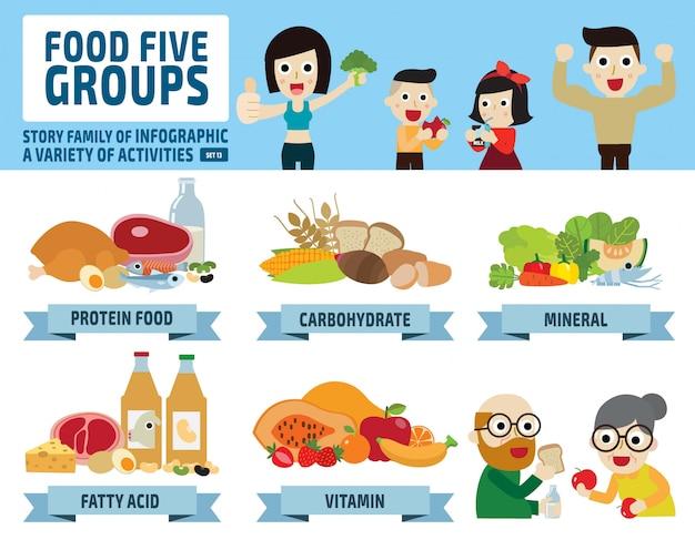 Concetto di assistenza sanitaria cinque gruppo di cibo .. elementi infographic. Vettore Premium