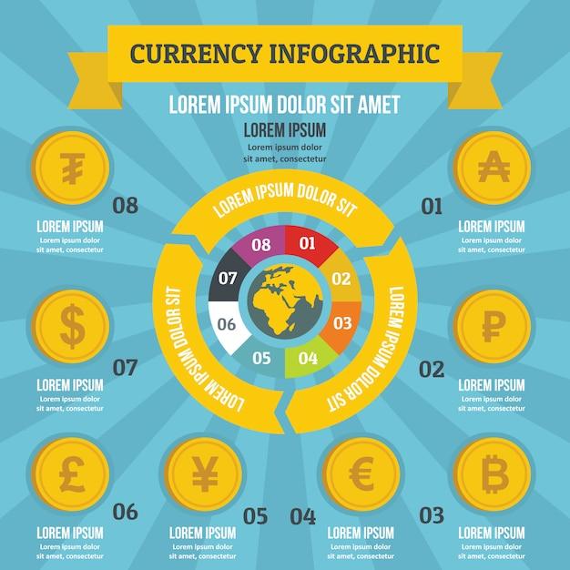 Concetto di bandiera infografica valuta. illustrazione piana del concetto del manifesto di vettore infographic di valuta per il web Vettore Premium