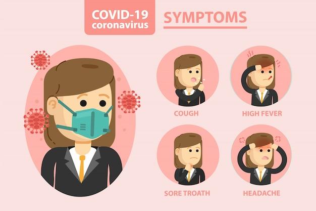 Concetto di coronavirus covid-19. prevenzione del coronavirus. Vettore Premium