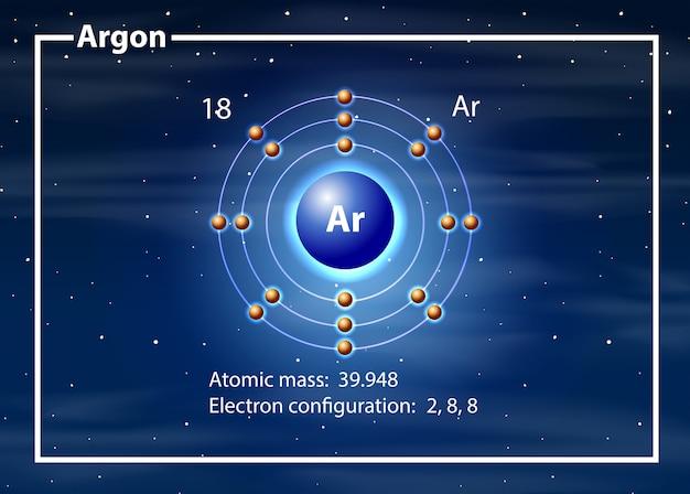 Concetto di diagramma dell'atomo di argon Vettore gratuito