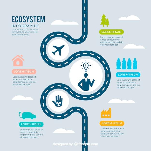 Concetto di ecosistema infografica con strada Vettore gratuito