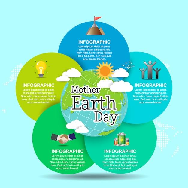 Concetto di giorno di madre terra con globo e verde Vettore Premium