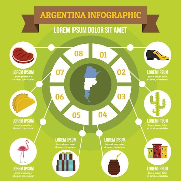 Concetto di infografica argentina, stile piatto Vettore Premium