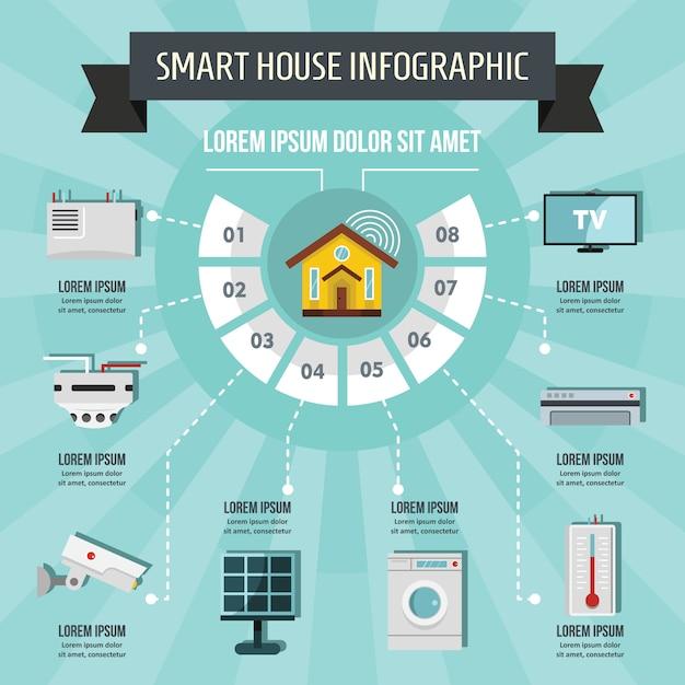 Concetto di infografica casa intelligente, stile piano Vettore Premium