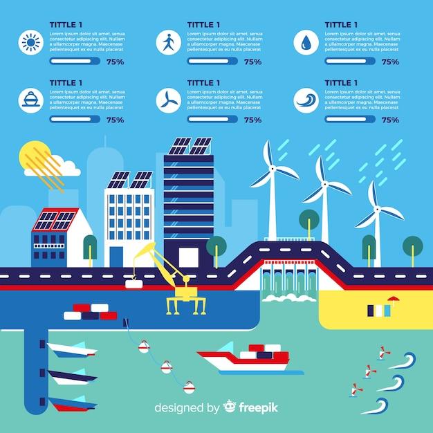 Concetto di infografica ecosistema creativo Vettore gratuito