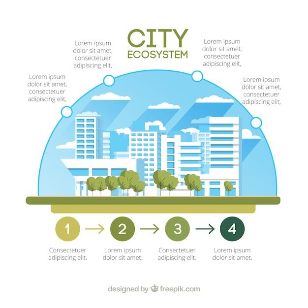 Concetto di infographics di natura e ecosistema Vettore gratuito