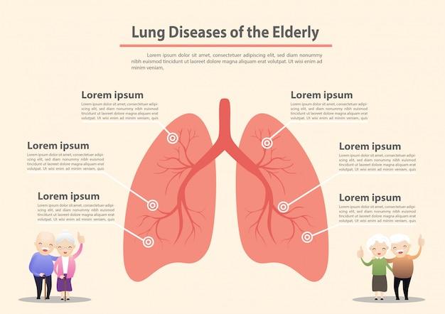 Concetto di polmoni. Vettore Premium