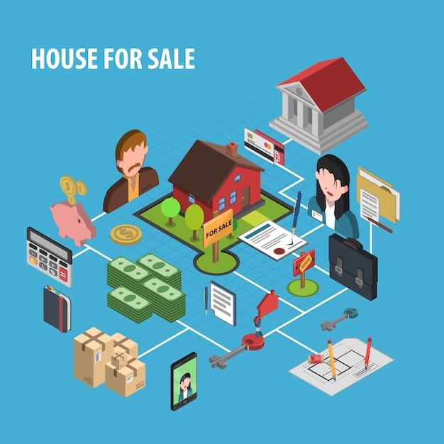 Concetto di vendita immobiliare Vettore gratuito