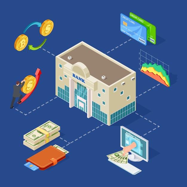 Concetto di vettore isometrico bancario con edificio bancario, monete, servizi online Vettore Premium