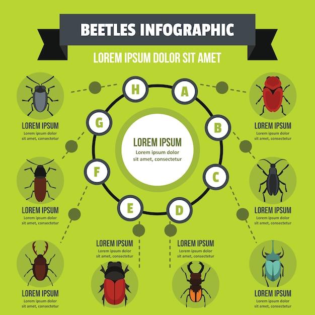 Concetto infografica di beatles, stile piano Vettore Premium
