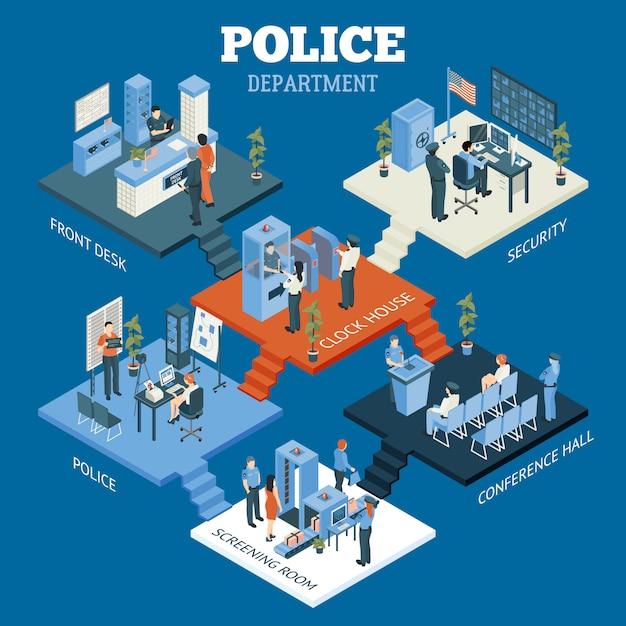 Concetto isometrico del dipartimento di polizia Vettore gratuito