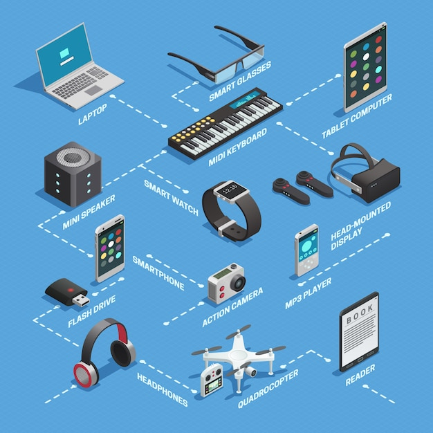 Concetto isometrico di gadget Vettore gratuito