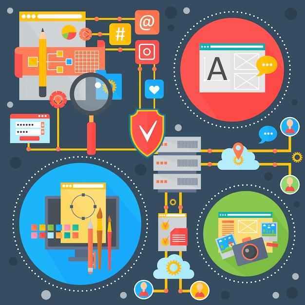 Concetto piano di app di web design e di servizi di telefonia mobile. programmazione infografica design Vettore Premium