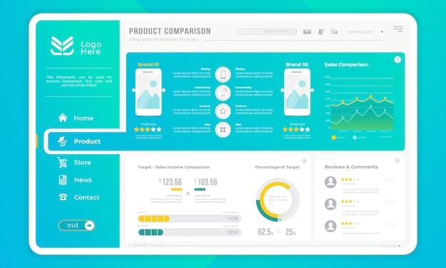Confronto del prodotto sul modello infografico Vettore Premium
