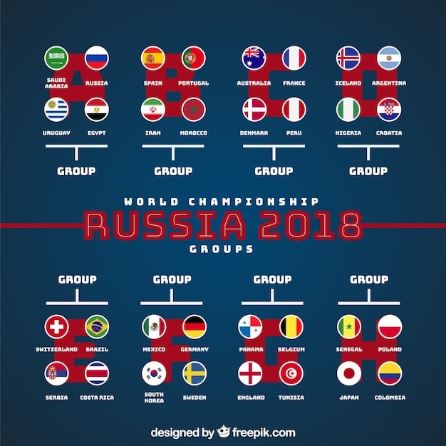 Coppa da calcio 2018 con gruppi Vettore gratuito