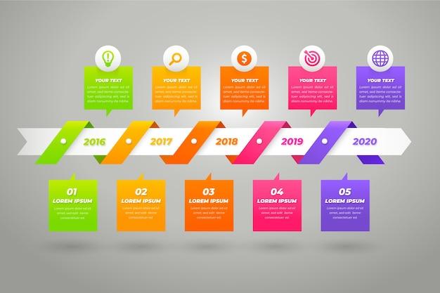 Cronologia infografica con evoluzione Vettore gratuito