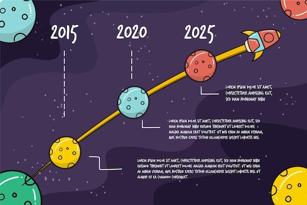 Cronologia infografica disegnata a mano Vettore gratuito