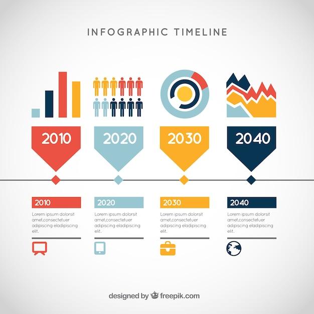 Cronologia infografica Vettore gratuito