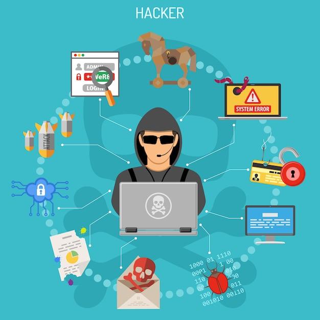 Cyber crime concept con hacker Vettore Premium