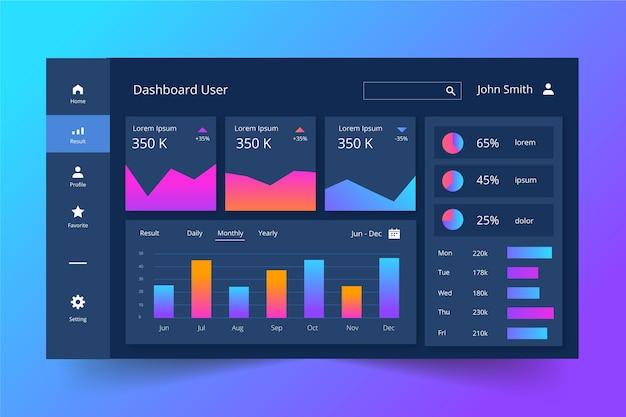 Dashboard del modello di infografica del pannello utente Vettore gratuito