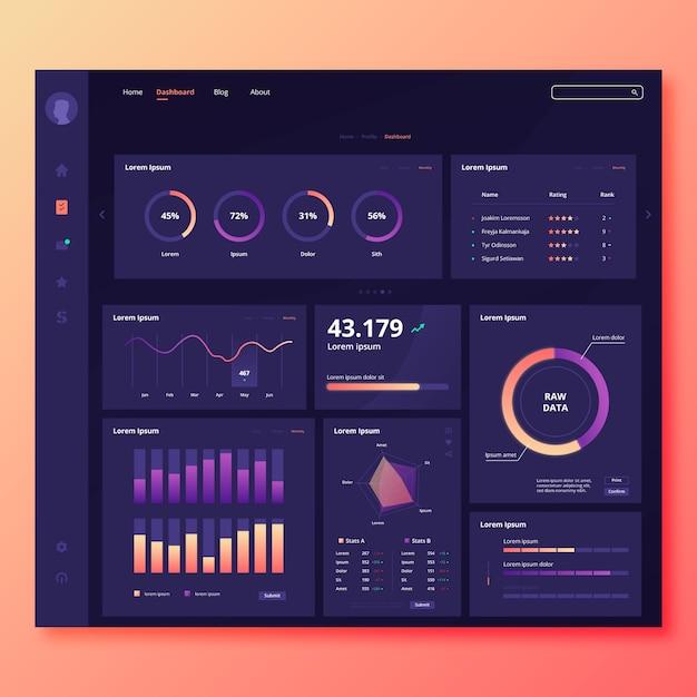 Dashboard del pannello utente infografica Vettore gratuito