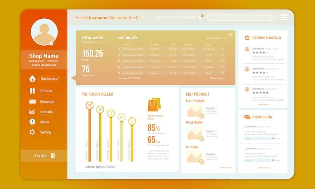 Dashboard per pannello venditore per modelli di negozi online Vettore Premium