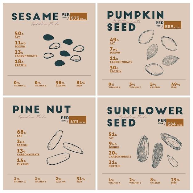 Dati nutrizionali di seme. Vettore Premium