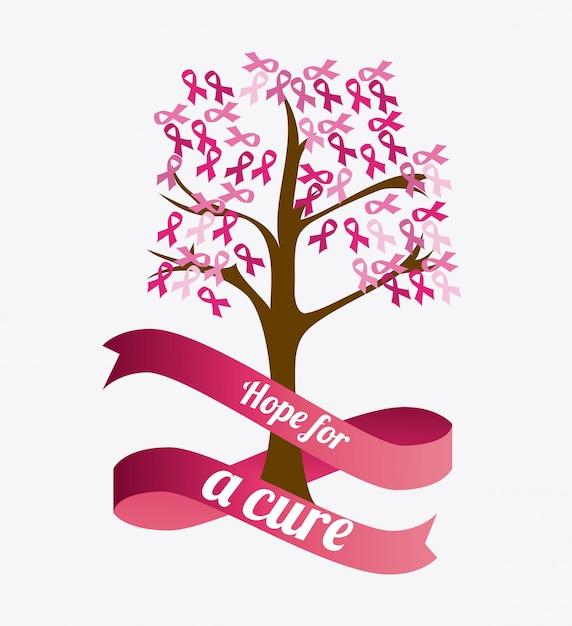 Design del cancro al seno. Vettore Premium