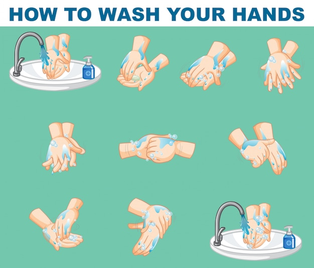 Design del poster per come lavarsi le mani Vettore gratuito
