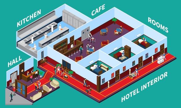 Design isometrico interno dell'hotel Vettore gratuito